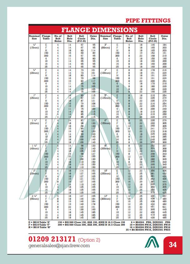 Flange Dimensions Chart - SJ Andrew & Sons - Steel